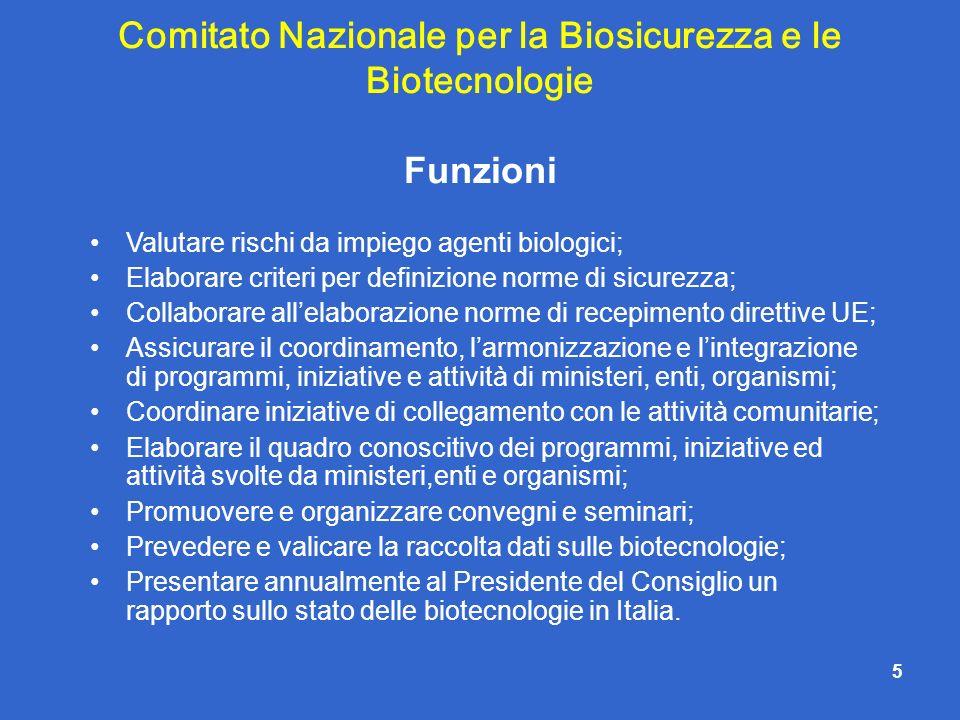 5 Comitato Nazionale per la Biosicurezza e le Biotecnologie Funzioni Valutare rischi da impiego agenti biologici; Elaborare criteri per definizione no