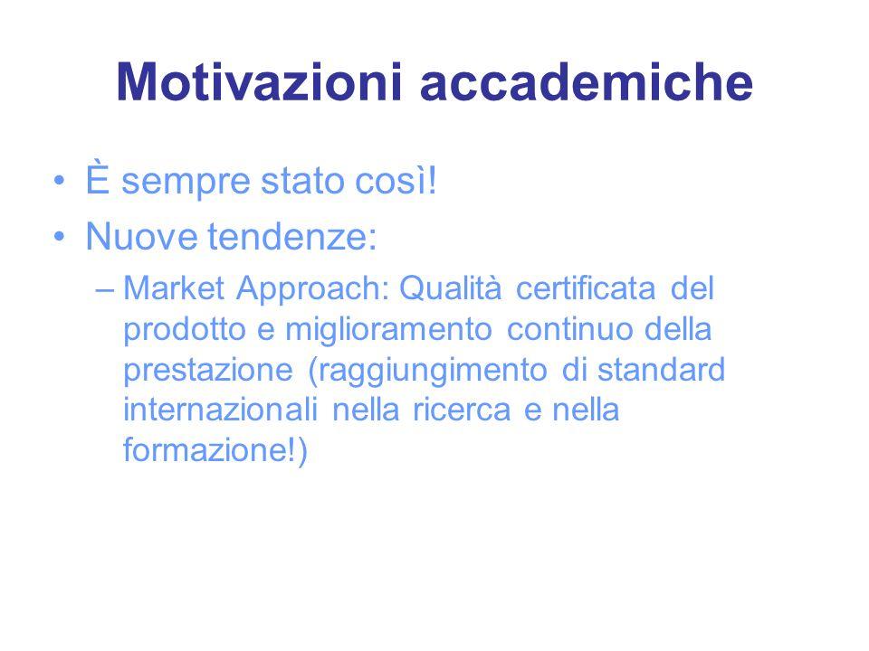 Motivazioni accademiche È sempre stato così! Nuove tendenze: –Market Approach: Qualità certificata del prodotto e miglioramento continuo della prestaz