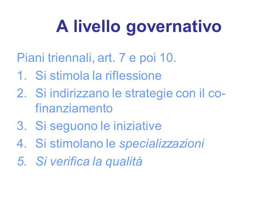 A livello governativo Piani triennali, art. 7 e poi 10. 1.Si stimola la riflessione 2.Si indirizzano le strategie con il co- finanziamento 3.Si seguon