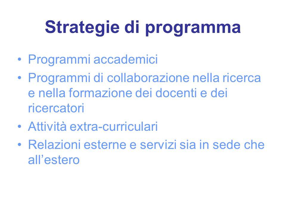 Strategie di programma Programmi accademici Programmi di collaborazione nella ricerca e nella formazione dei docenti e dei ricercatori Attività extra-curriculari Relazioni esterne e servizi sia in sede che allestero