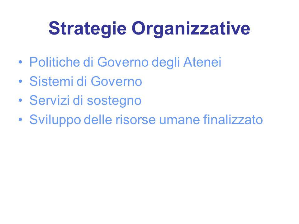 Strategie Organizzative Politiche di Governo degli Atenei Sistemi di Governo Servizi di sostegno Sviluppo delle risorse umane finalizzato