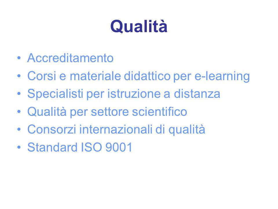 Qualità Accreditamento Corsi e materiale didattico per e-learning Specialisti per istruzione a distanza Qualità per settore scientifico Consorzi internazionali di qualità Standard ISO 9001