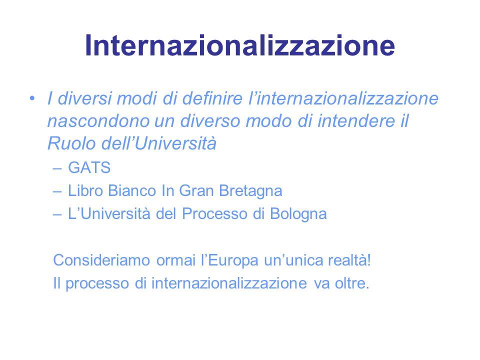 Internazionalizzazione I diversi modi di definire linternazionalizzazione nascondono un diverso modo di intendere il Ruolo dellUniversità –GATS –Libro Bianco In Gran Bretagna –LUniversità del Processo di Bologna Consideriamo ormai lEuropa ununica realtà.