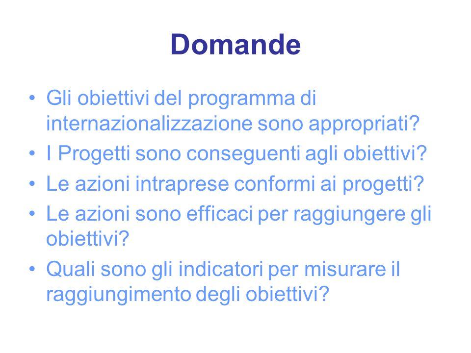 Domande Gli obiettivi del programma di internazionalizzazione sono appropriati? I Progetti sono conseguenti agli obiettivi? Le azioni intraprese confo