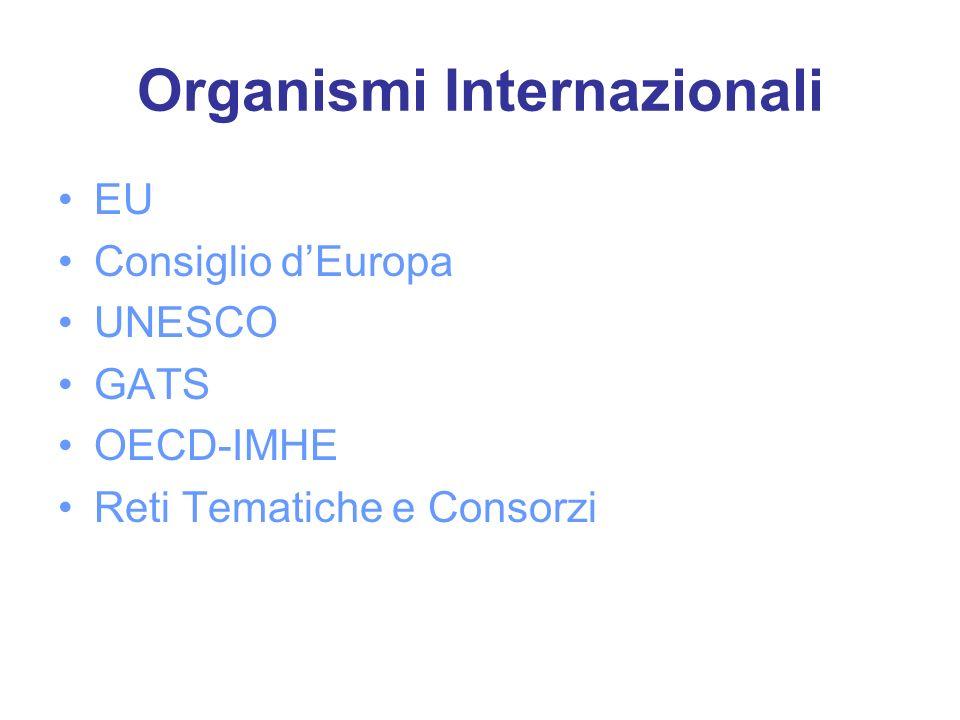 Organismi Internazionali EU Consiglio dEuropa UNESCO GATS OECD-IMHE Reti Tematiche e Consorzi
