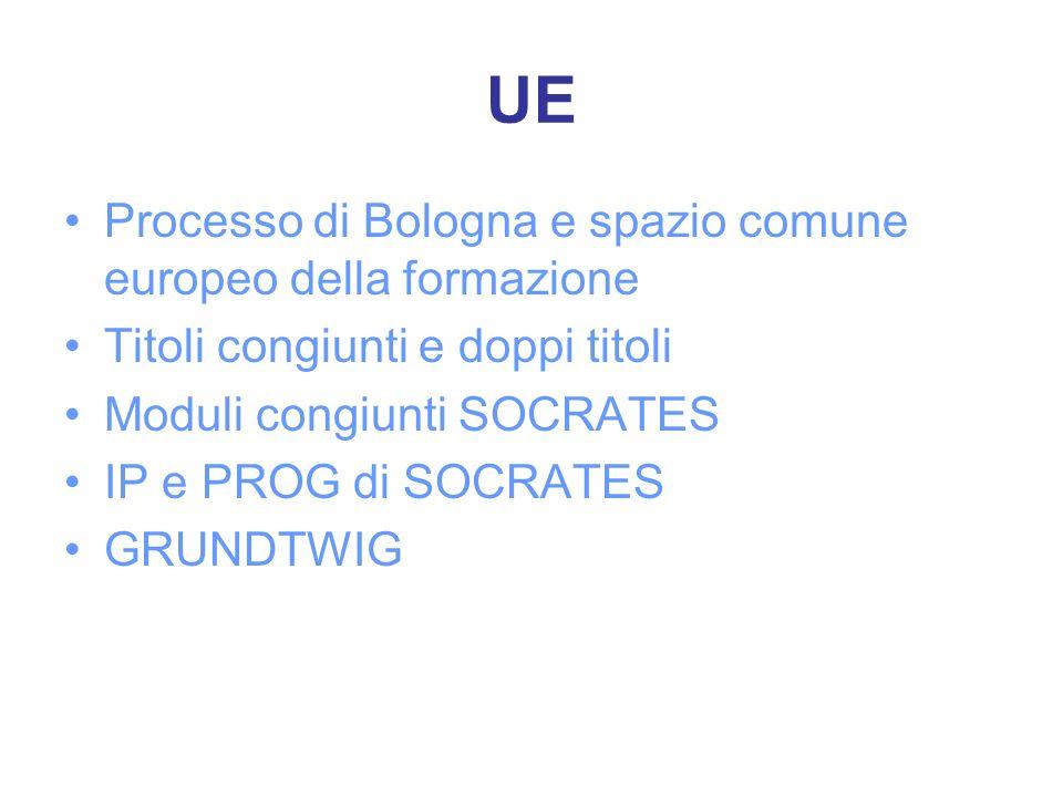 UE Processo di Bologna e spazio comune europeo della formazione Titoli congiunti e doppi titoli Moduli congiunti SOCRATES IP e PROG di SOCRATES GRUNDT