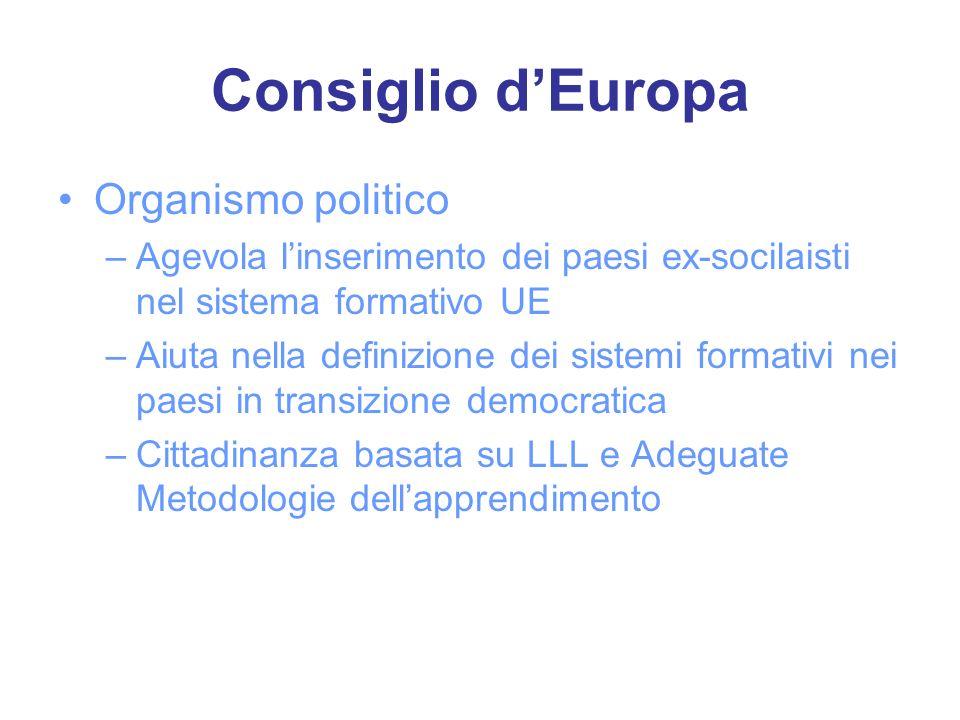 Consiglio dEuropa Organismo politico –Agevola linserimento dei paesi ex-socilaisti nel sistema formativo UE –Aiuta nella definizione dei sistemi forma