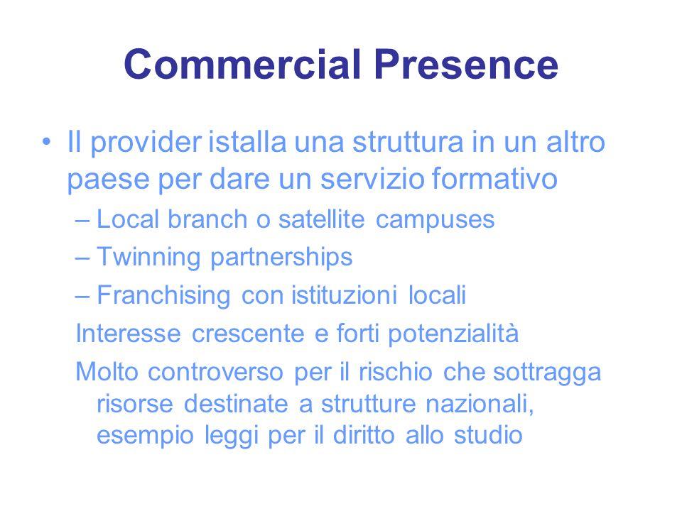 Commercial Presence Il provider istalla una struttura in un altro paese per dare un servizio formativo –Local branch o satellite campuses –Twinning pa