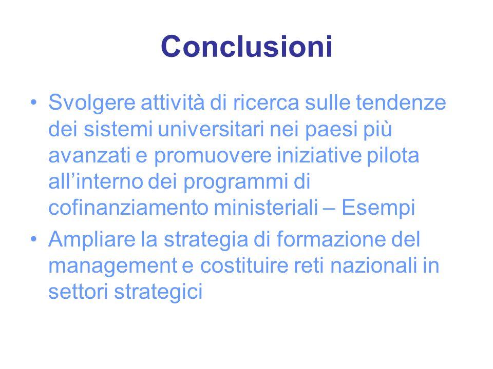 Conclusioni Svolgere attività di ricerca sulle tendenze dei sistemi universitari nei paesi più avanzati e promuovere iniziative pilota allinterno dei programmi di cofinanziamento ministeriali – Esempi Ampliare la strategia di formazione del management e costituire reti nazionali in settori strategici