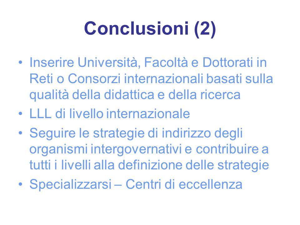 Conclusioni (2) Inserire Università, Facoltà e Dottorati in Reti o Consorzi internazionali basati sulla qualità della didattica e della ricerca LLL di livello internazionale Seguire le strategie di indirizzo degli organismi intergovernativi e contribuire a tutti i livelli alla definizione delle strategie Specializzarsi – Centri di eccellenza
