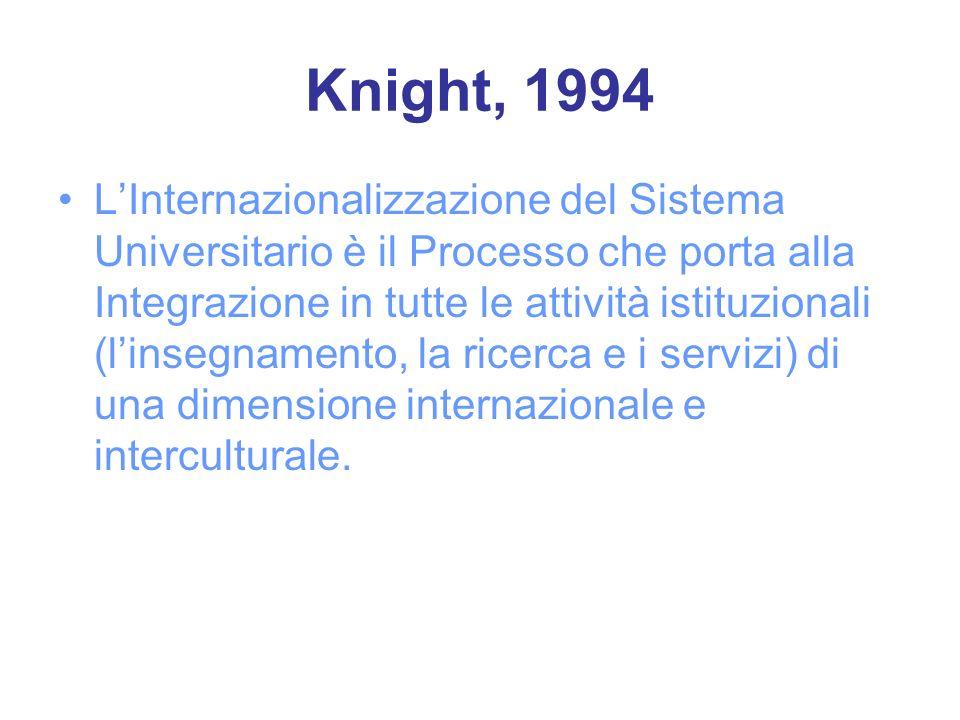 Knight, 1994 LInternazionalizzazione del Sistema Universitario è il Processo che porta alla Integrazione in tutte le attività istituzionali (linsegnamento, la ricerca e i servizi) di una dimensione internazionale e interculturale.