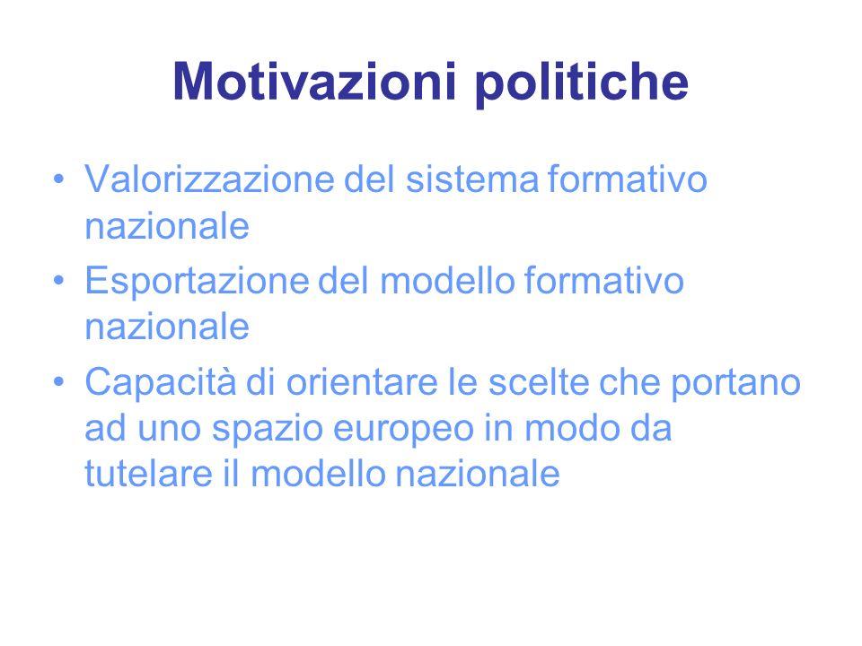 Motivazioni politiche Valorizzazione del sistema formativo nazionale Esportazione del modello formativo nazionale Capacità di orientare le scelte che portano ad uno spazio europeo in modo da tutelare il modello nazionale