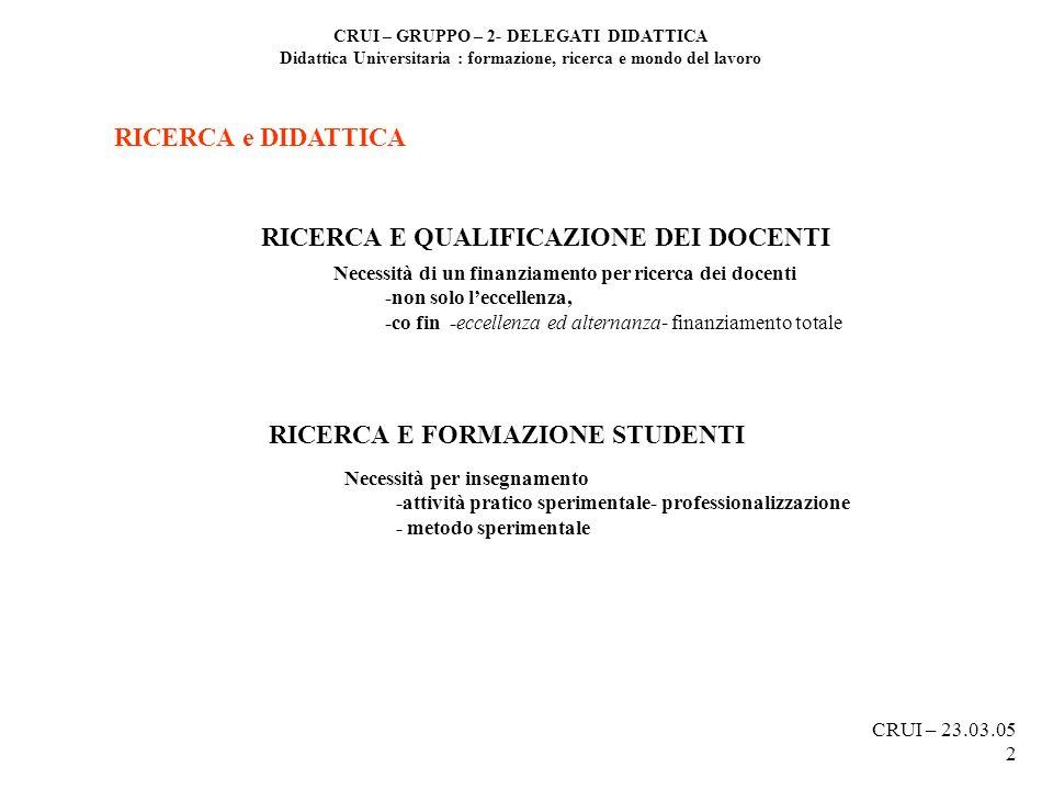 CRUI – GRUPPO – 2- DELEGATI DIDATTICA Didattica Universitaria : formazione, ricerca e mondo del lavoro RICERCA e DIDATTICA CRUI – 23.03.05 2 RICERCA E