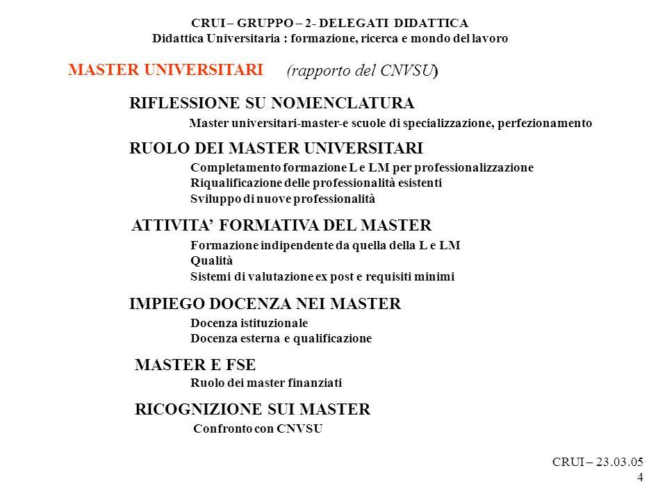 CRUI – GRUPPO – 2- DELEGATI DIDATTICA Didattica Universitaria : formazione, ricerca e mondo del lavoro MASTER UNIVERSITARI CRUI – 23.03.05 4 RIFLESSIO