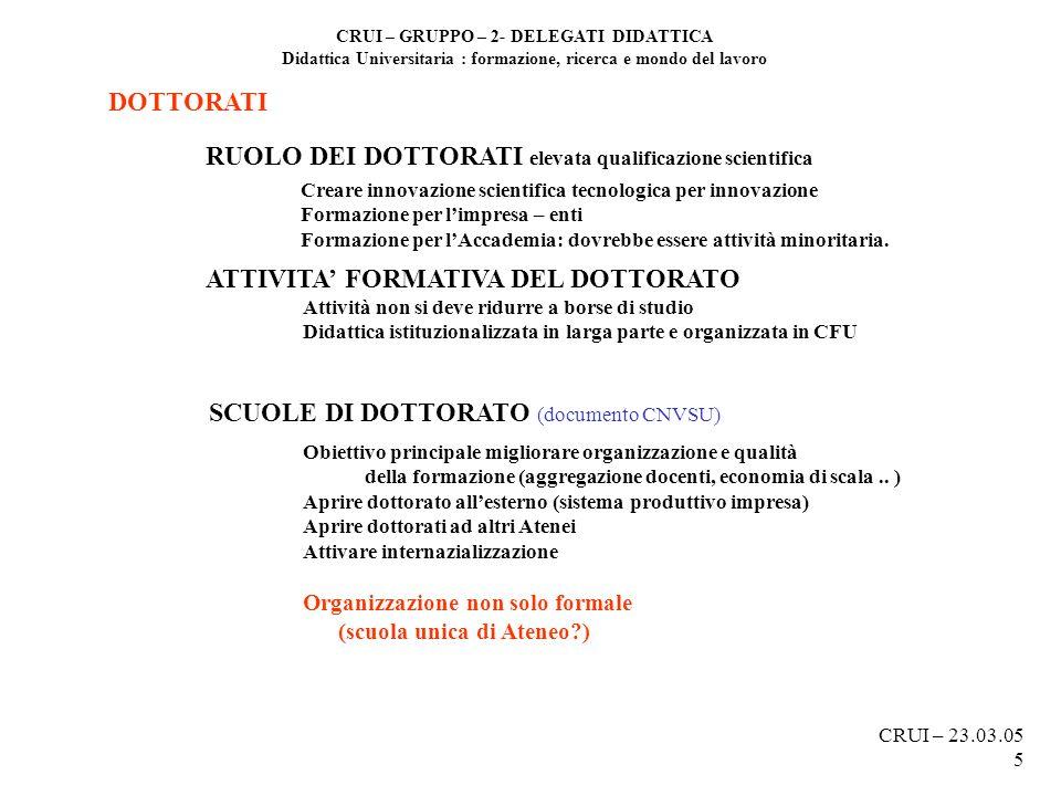 CRUI – GRUPPO – 2- DELEGATI DIDATTICA Didattica Universitaria : formazione, ricerca e mondo del lavoro DOTTORATI CRUI – 23.03.05 5 RUOLO DEI DOTTORATI