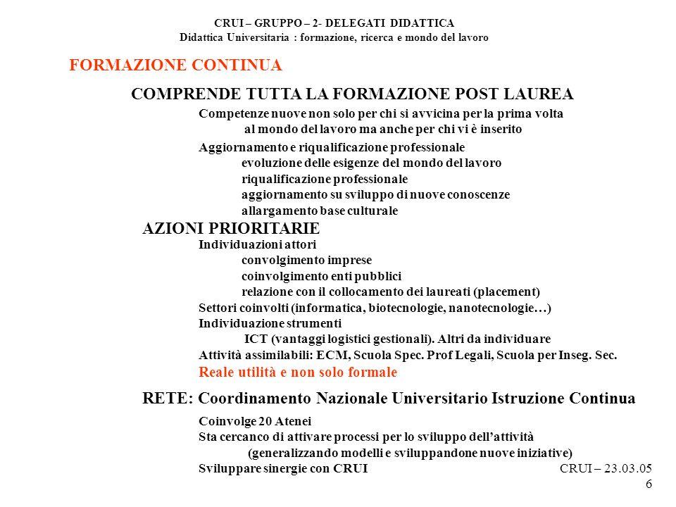 CRUI – GRUPPO – 2- DELEGATI DIDATTICA Didattica Universitaria : formazione, ricerca e mondo del lavoro FORMAZIONE CONTINUA CRUI – 23.03.05 6 COMPRENDE