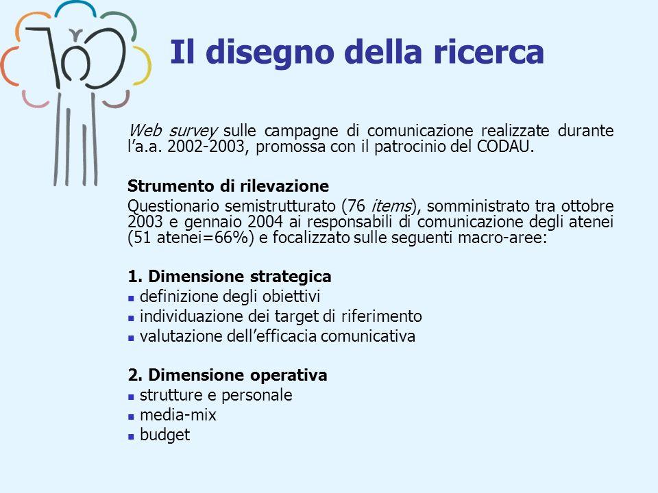 Il media-mix: la stampa* Fonte: DiSC – Università La Sapienza, 2004 * item a risposta multipla; base: 51 atenei