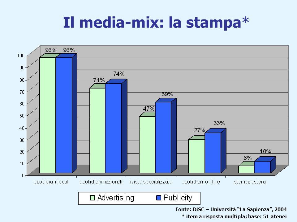 Il media-mix: la televisione* Fonte: DiSC – Università La Sapienza, 2004 * item a risposta multipla; base: 51 atenei