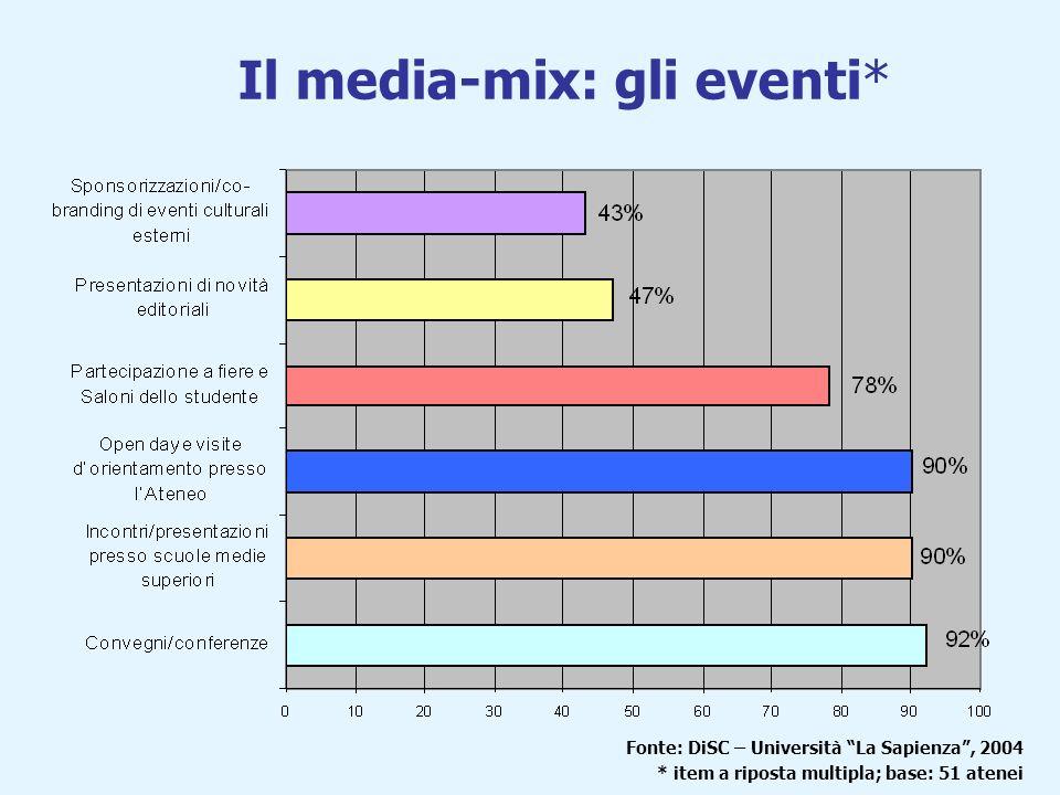 Il media-mix: Internet* Fonte: DiSC – Università La Sapienza, 2004 * item a risposta multipla; base: 51 atenei