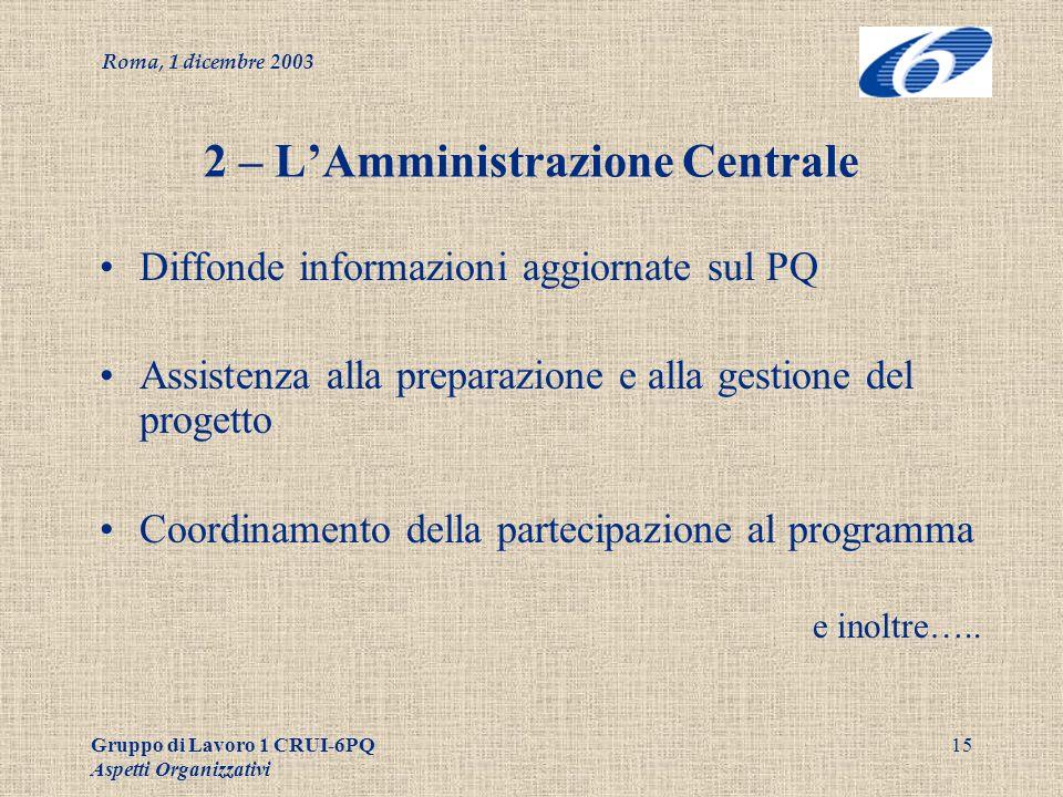 Roma, 1 dicembre 2003 Gruppo di Lavoro 1 CRUI-6PQ Aspetti Organizzativi 15 2 – LAmministrazione Centrale Diffonde informazioni aggiornate sul PQ Assistenza alla preparazione e alla gestione del progetto Coordinamento della partecipazione al programma e inoltre…..
