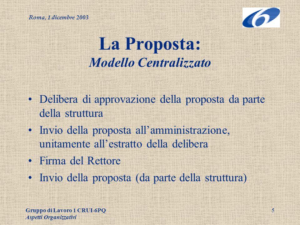 Roma, 1 dicembre 2003 Gruppo di Lavoro 1 CRUI-6PQ Aspetti Organizzativi 5 La Proposta: Modello Centralizzato Delibera di approvazione della proposta da parte della struttura Invio della proposta allamministrazione, unitamente allestratto della delibera Firma del Rettore Invio della proposta (da parte della struttura)