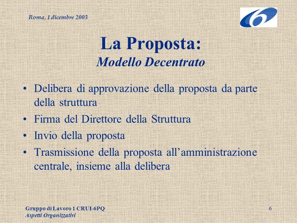 Roma, 1 dicembre 2003 Gruppo di Lavoro 1 CRUI-6PQ Aspetti Organizzativi 7 La Negoziazione: Modello Centralizzato Esame della documentazione da parte dellAmministrazione Centrale Firma del Rettore Invio della documentazione