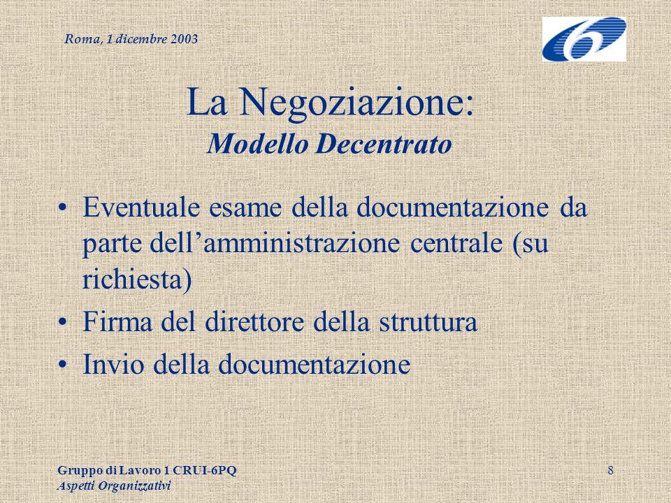 Roma, 1 dicembre 2003 Gruppo di Lavoro 1 CRUI-6PQ Aspetti Organizzativi 8 La Negoziazione: Modello Decentrato Eventuale esame della documentazione da parte dellamministrazione centrale (su richiesta) Firma del direttore della struttura Invio della documentazione