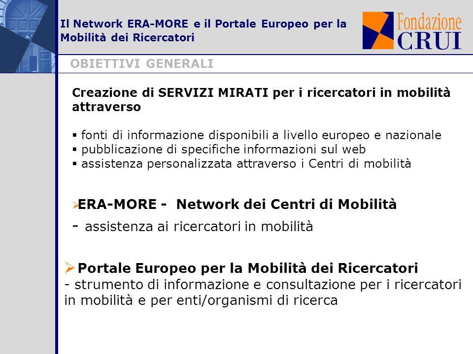 Il Network ERA-MORE e il Portale Europeo per la Mobilità dei Ricercatori Creazione di SERVIZI MIRATI per i ricercatori in mobilità attraverso fonti di