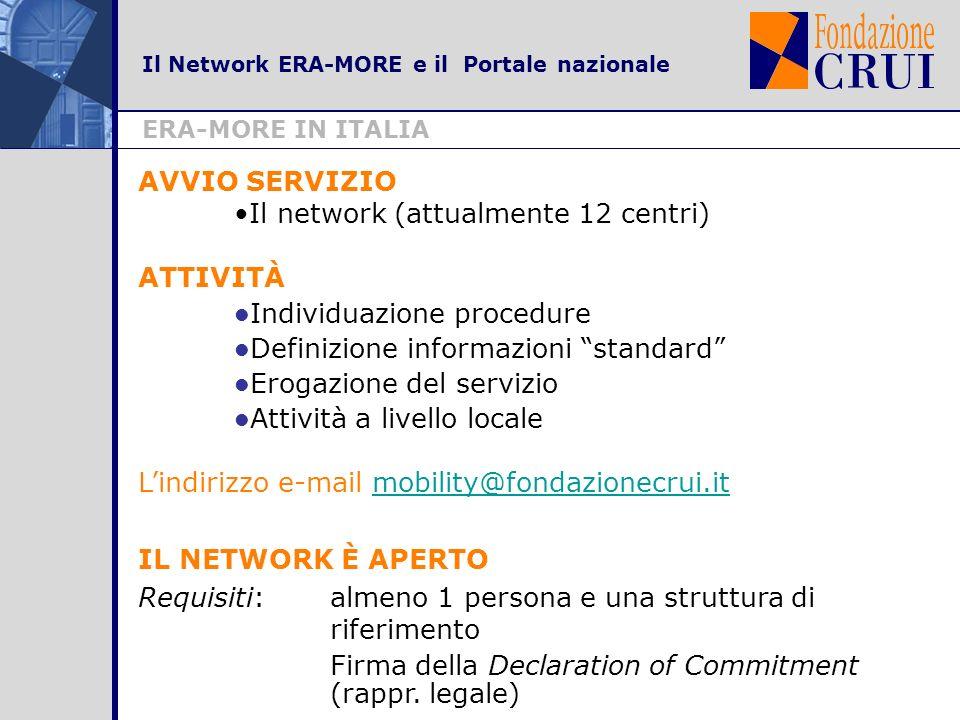 Il Network ERA-MORE e il Portale nazionale ERA-MORE IN ITALIA AVVIO SERVIZIO Il network (attualmente 12 centri) ATTIVITÀ Individuazione procedure Defi
