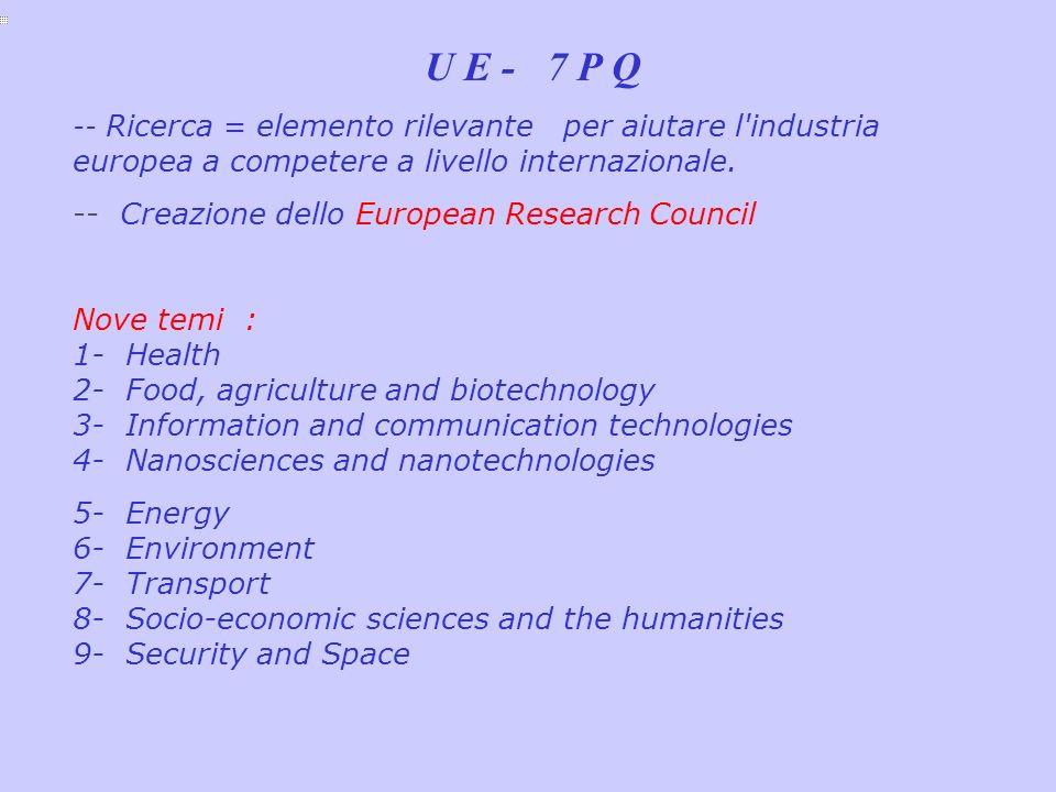 U E - 7 P Q -- Ricerca = elemento rilevante per aiutare l'industria europea a competere a livello internazionale. -- Creazione dello European Research