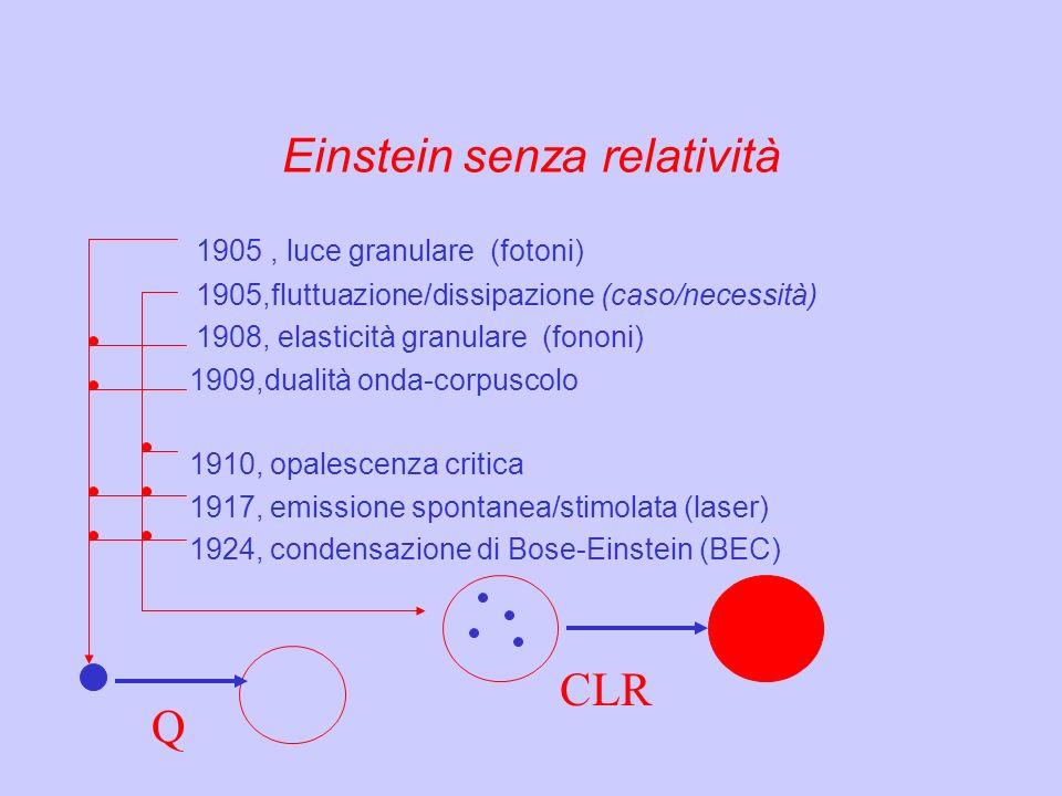 Einstein senza relatività 1905, luce granulare (fotoni) 1905,fluttuazione/dissipazione (caso/necessità) 1908, elasticità granulare (fononi) 1909,duali