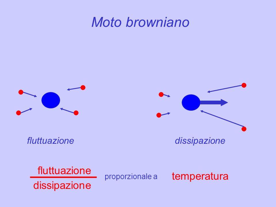Moto browniano fluttuazionedissipazione fluttuazione dissipazione proporzionale a temperatura