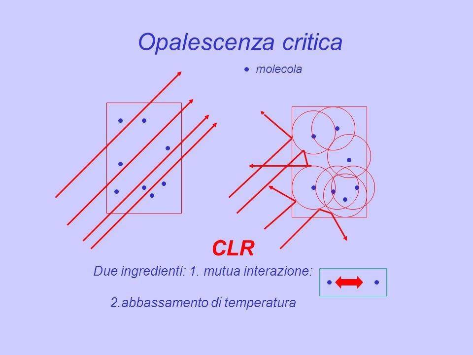 Opalescenza critica Due ingredienti: 1. mutua interazione: 2.abbassamento di temperatura CLR molecola