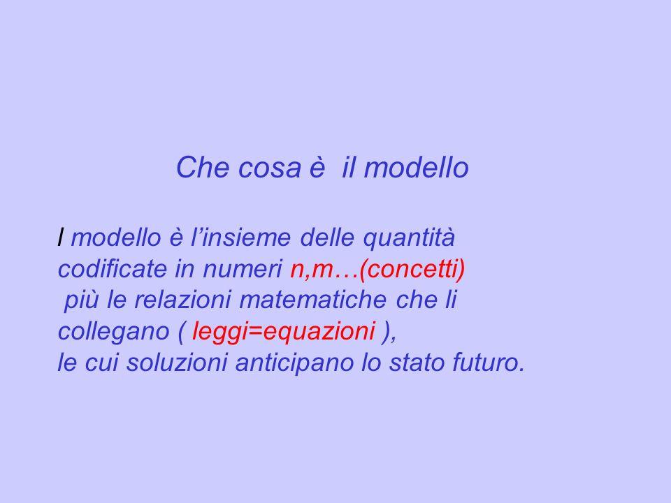 Che cosa è il modello l modello è linsieme delle quantità codificate in numeri n,m…(concetti) più le relazioni matematiche che li collegano ( leggi=eq