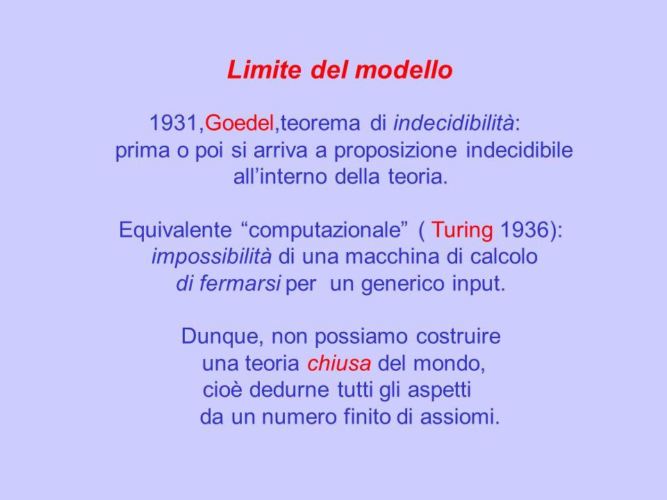 1931,Goedel,teorema di indecidibilità: prima o poi si arriva a proposizione indecidibile allinterno della teoria. Equivalente computazionale ( Turing