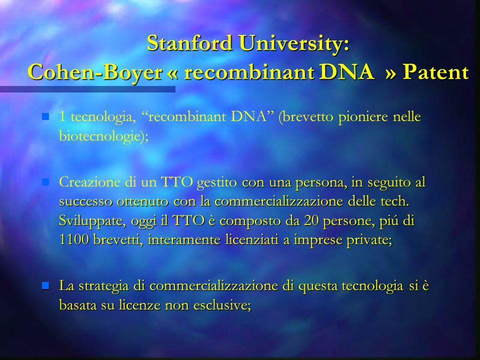 Stanford University: Cohen-Boyer « recombinant DNA » Patent n n 1 tecnologia, recombinant DNA (brevetto pioniere nelle biotecnologie); n con una persona, in seguito al successo ottenuto con la commercializzazione delle tech.