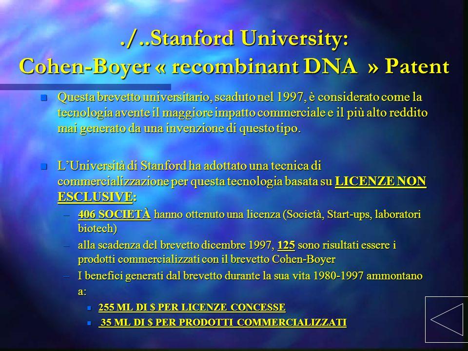 n Questa brevetto universitario, scaduto nel 1997, è considerato come la tecnologia avente il maggiore impatto commerciale e il più alto reddito mai g