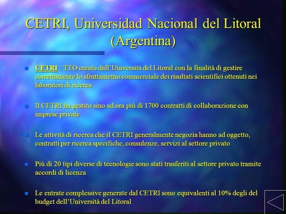CETRI, Universidad Nacional del Litoral (Argentina) n CETRI : TTO creato dallUniversità del Litoral con la finalità di gestire correttamente lo sfrutt