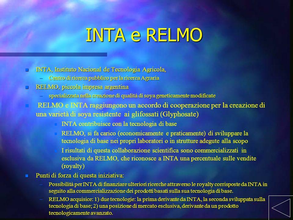 INTA e RELMO n INTA, Instituto Nacional de Tecnologia Agricola, –Centro di ricerca pubblico per la ricerca Agraria n RELMO, piccola impresa argentina