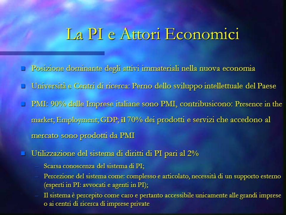 La PI e Attori Economici n Posizione dominante degli attivi immateriali nella nuova economia n Università e Centri di ricerca: Perno dello sviluppo in