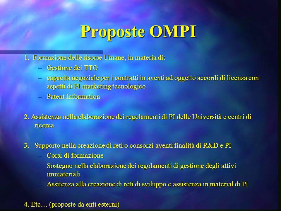 Proposte OMPI 1. Formazione delle risorse Umane, in materia di: –Gestione dei TTO –capacita negoziale per i contratti in aventi ad oggetto accordi di
