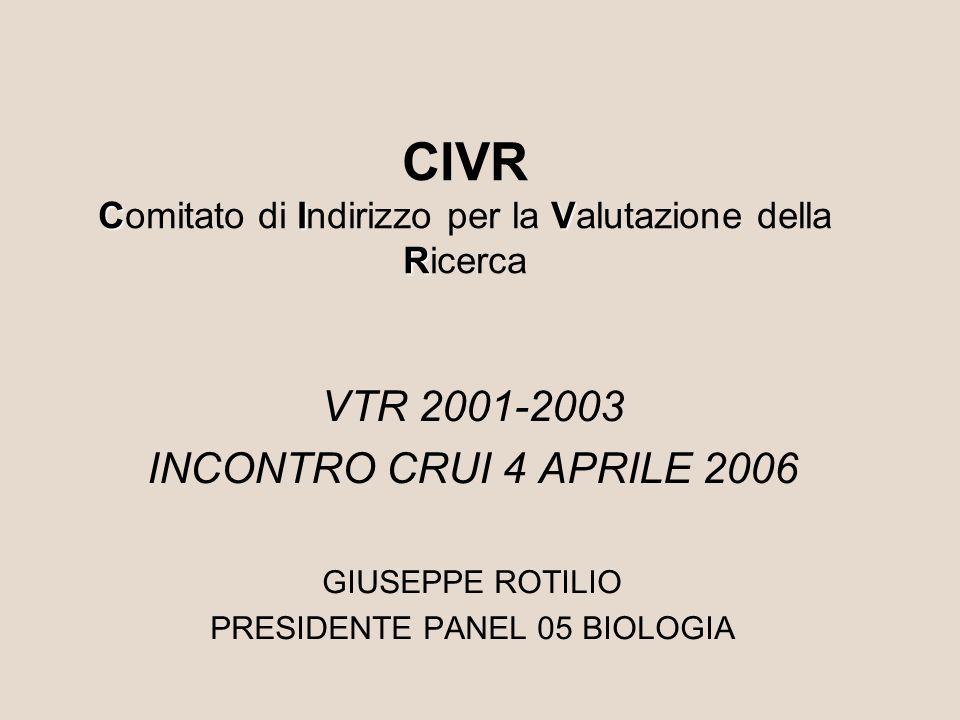 CIV R CIVR Comitato di Indirizzo per la Valutazione della Ricerca VTR 2001-2003 INCONTRO CRUI 4 APRILE 2006 GIUSEPPE ROTILIO PRESIDENTE PANEL 05 BIOLOGIA