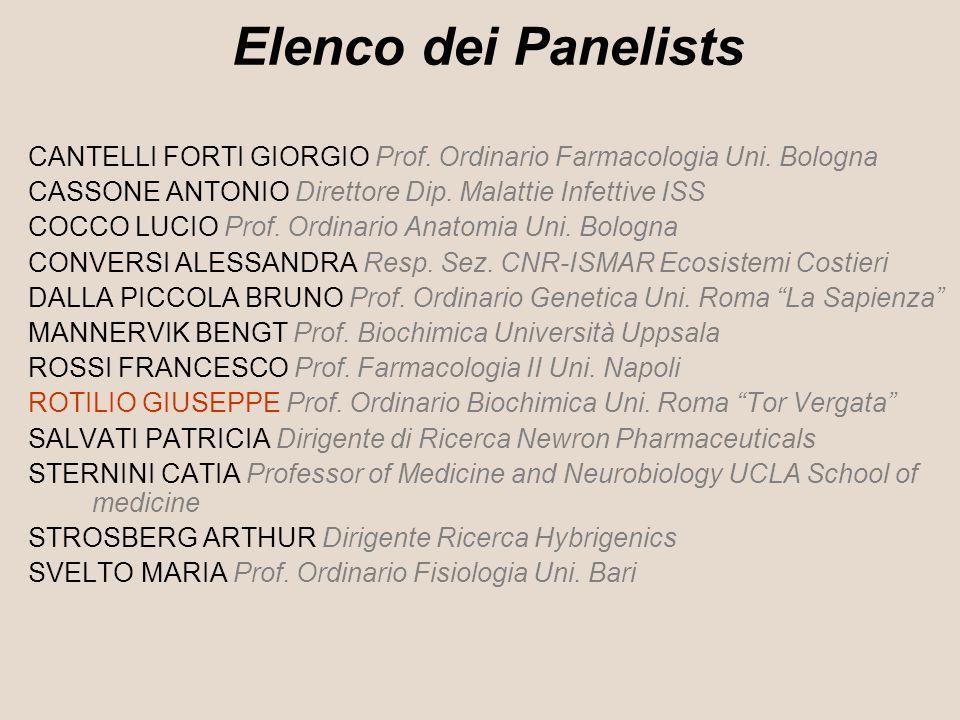 Elenco dei Panelists CANTELLI FORTI GIORGIO Prof. Ordinario Farmacologia Uni.