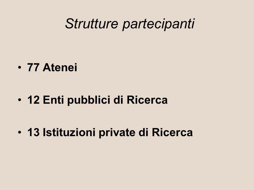 Strutture partecipanti 77 Atenei 12 Enti pubblici di Ricerca 13 Istituzioni private di Ricerca