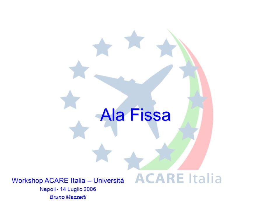 Workshop ACARE Italia – Università Napoli - 14 Luglio 2006 Bruno Mazzetti Ala Fissa