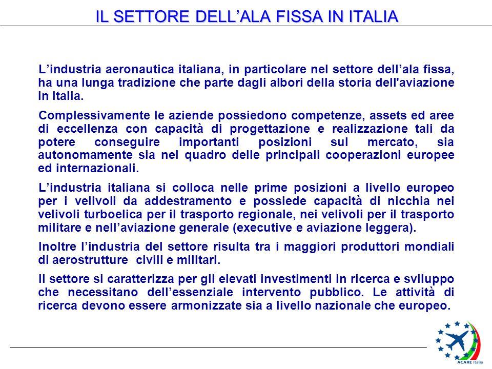 IL SETTORE DELLALA FISSA IN ITALIA Lindustria aeronautica italiana, in particolare nel settore dellala fissa, ha una lunga tradizione che parte dagli