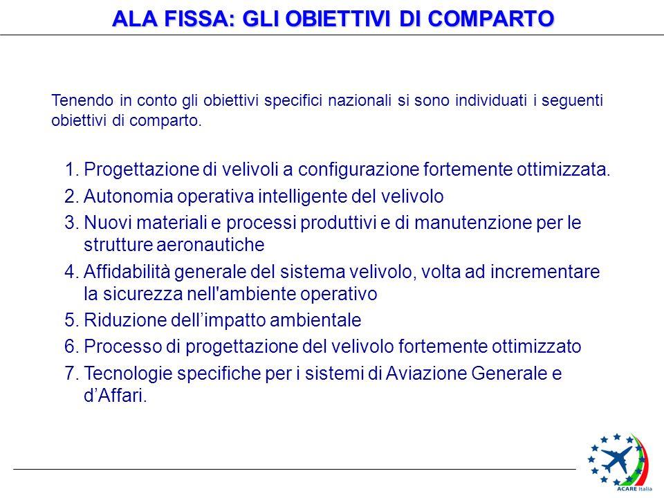ALA FISSA: GLI OBIETTIVI DI COMPARTO Tenendo in conto gli obiettivi specifici nazionali si sono individuati i seguenti obiettivi di comparto. 1.Proget