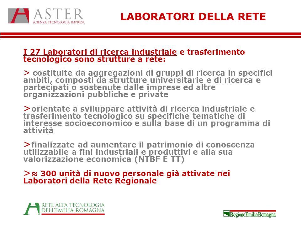 I 27 Laboratori di ricerca industriale e trasferimento tecnologico sono strutture a rete: > costituite da aggregazioni di gruppi di ricerca in specifi