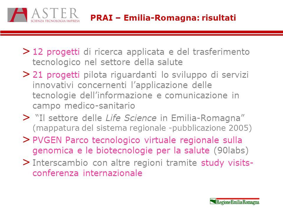 PRAI – Emilia-Romagna: risultati > 12 progetti di ricerca applicata e del trasferimento tecnologico nel settore della salute > 21 progetti pilota rigu