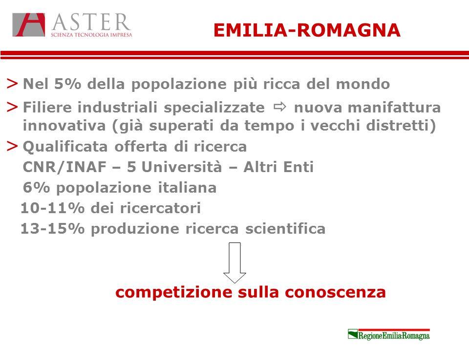 EMILIA-ROMAGNA > Nel 5% della popolazione più ricca del mondo > Filiere industriali specializzate nuova manifattura innovativa (già superati da tempo